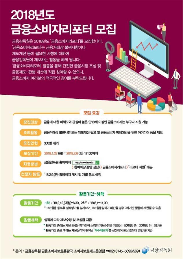 2018 금융소비자리포터 모집공고문.jpg